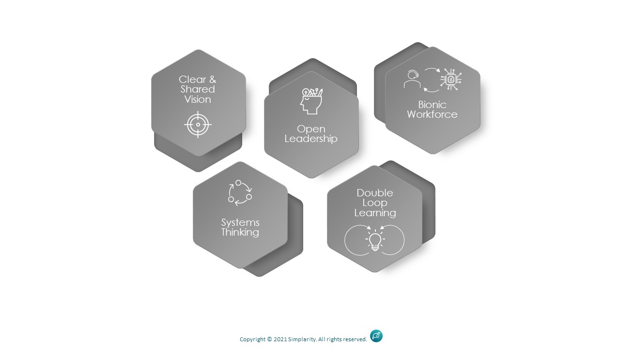 Innovative Company Criteria